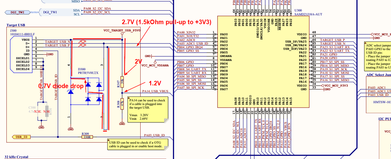 USB ESD protection problem and improved USB detect circuit