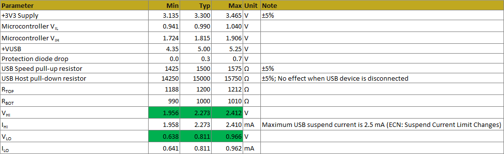 resistor-divider-calculations